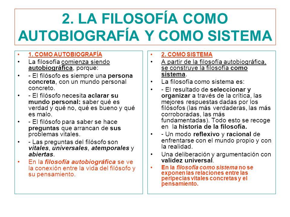 ETAPAS DE LA HISTORIA DE LA FILOSOFÍA OCCIDENTAL EXPERIEN- CIA FUNDAMEN- TAL PREGUNTA FUNDAMEN- TAL CONCEPTO FUNDAMEN- TAL MODO DE EXPLICA- CIÓN TALANTE FILOSOFÍA GRIEGA (VI a.