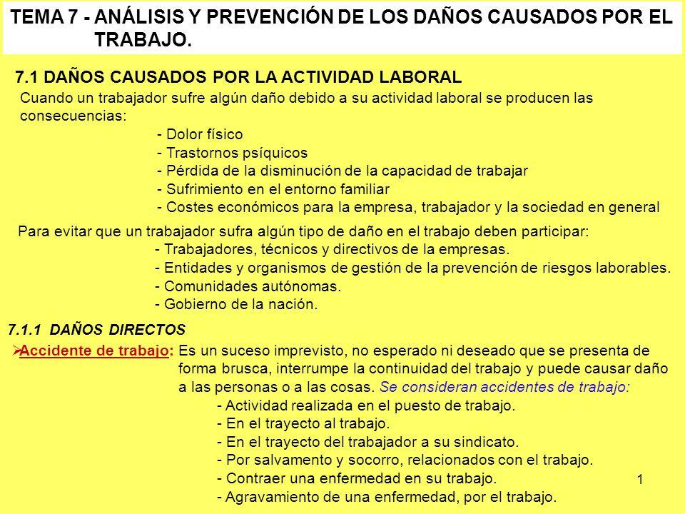 1 TEMA 7 - ANÁLISIS Y PREVENCIÓN DE LOS DAÑOS CAUSADOS POR EL TRABAJO. 7.1 DAÑOS CAUSADOS POR LA ACTIVIDAD LABORAL Accidente de trabajo: Es un suceso