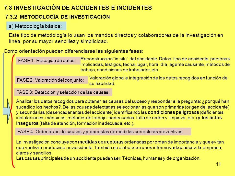 11 7.3 INVESTIGACIÓN DE ACCIDENTES E INCIDENTES 7.3.2 METODOLOGÍA DE INVESTIGACIÓN a) Metodología básica: Este tipo de metodología lo usan los mandos