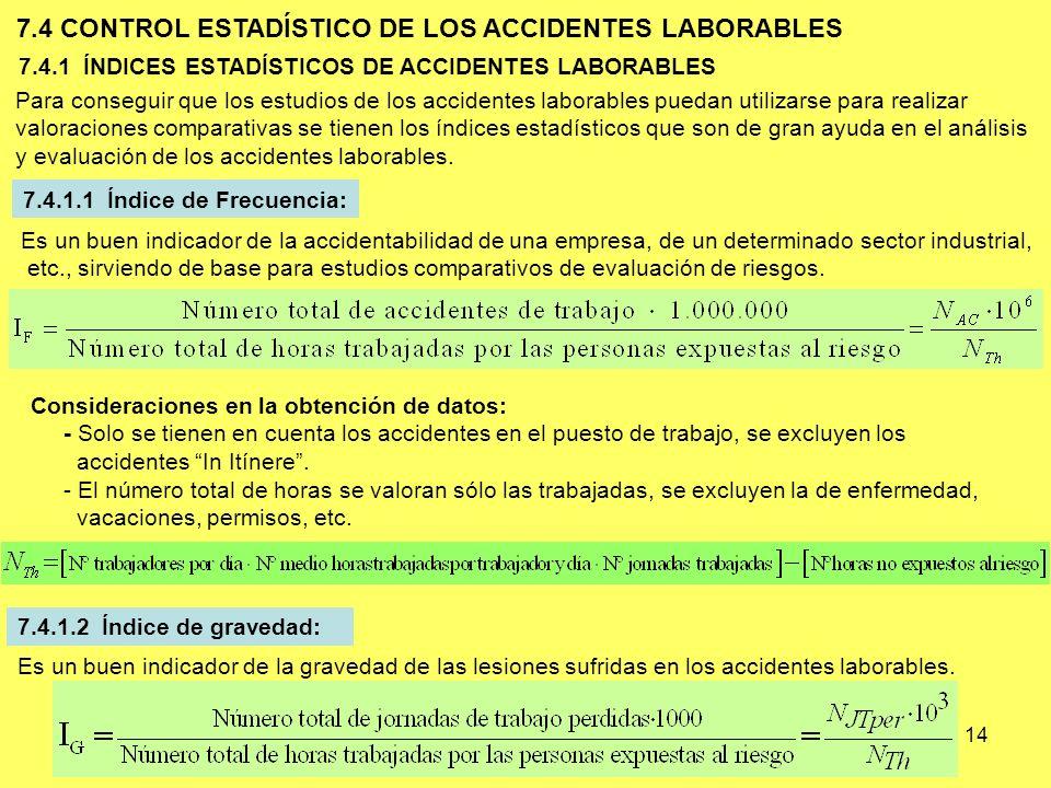 14 7.4.1 ÍNDICES ESTADÍSTICOS DE ACCIDENTES LABORABLES 7.4 CONTROL ESTADÍSTICO DE LOS ACCIDENTES LABORABLES Para conseguir que los estudios de los acc