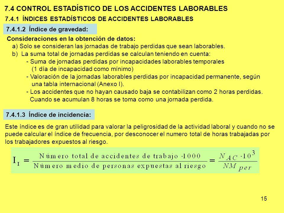 15 Consideraciones en la obtención de datos: a) Solo se consideran las jornadas de trabajo perdidas que sean laborables. b) La suma total de jornadas