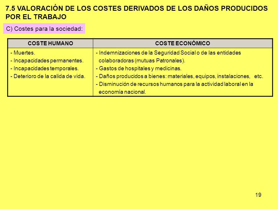 19 C) Costes para la sociedad: COSTE HUMANOCOSTE ECONÓMICO - Muertes. - Incapacidades permanentes. - Incapacidades temporales. - Deterioro de la calid