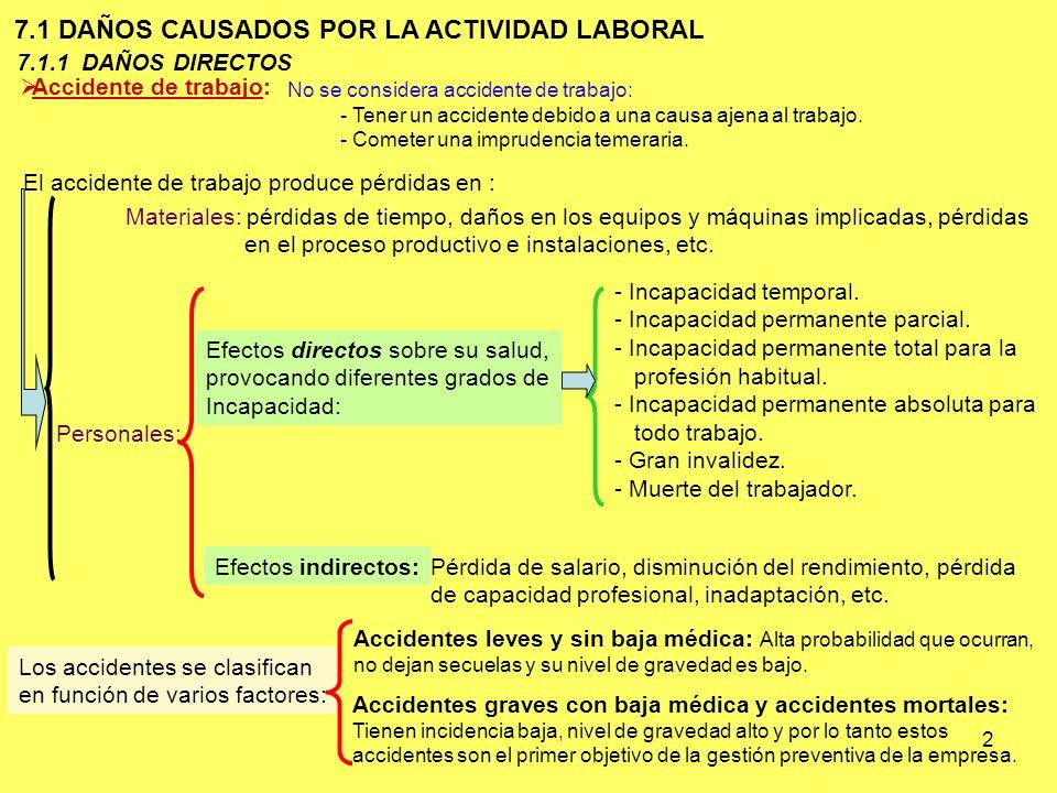 13 b) Método de investigación por el árbol causal: 7.3 INVESTIGACIÓN DE ACCIDENTES E INCIDENTES 7.3.2 METODOLOGÍA DE INVESTIGACIÓN ACCIDENTE / INCIDENTE Tipo de daños: materiales, personas, otros Daño 1Daño 2Daño n Causa 1Causa m Causa qCausa 1 ……//…..