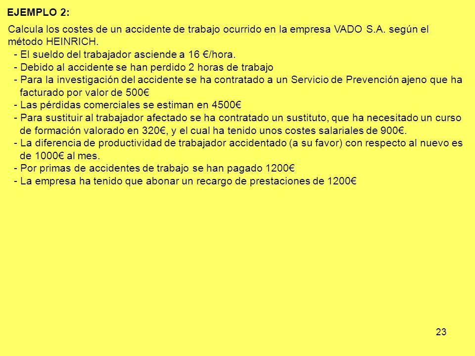 23 EJEMPLO 2: Calcula los costes de un accidente de trabajo ocurrido en la empresa VADO S.A. según el método HEINRICH. - El sueldo del trabajador asci