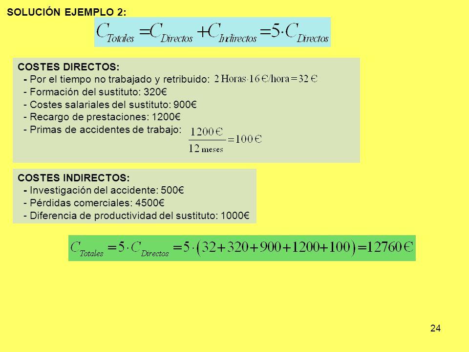 24 COSTES DIRECTOS: - Por el tiempo no trabajado y retribuido: - Formación del sustituto: 320 - Costes salariales del sustituto: 900 - Recargo de pres