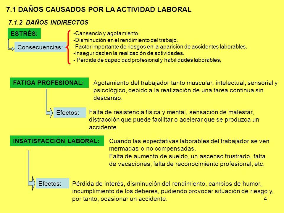 5 7.2.1 NOTIFICACIÓN DE ACCIDENTES Y ENFERMEDADES PROFESIONALES.
