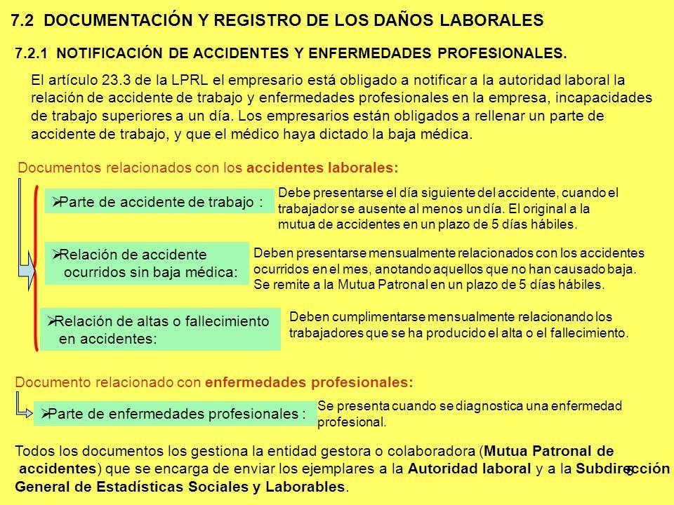 5 7.2.1 NOTIFICACIÓN DE ACCIDENTES Y ENFERMEDADES PROFESIONALES. 7.2 DOCUMENTACIÓN Y REGISTRO DE LOS DAÑOS LABORALES El artículo 23.3 de la LPRL el em