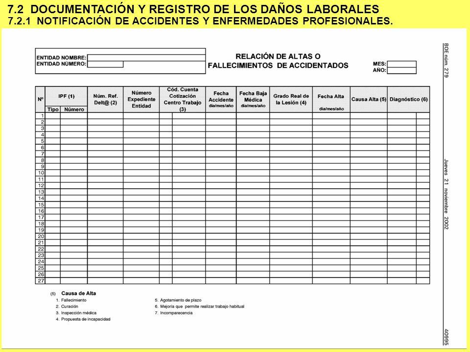 8 7.2.1 NOTIFICACIÓN DE ACCIDENTES Y ENFERMEDADES PROFESIONALES. 7.2 DOCUMENTACIÓN Y REGISTRO DE LOS DAÑOS LABORALES