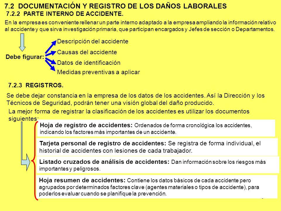 9 7.2.2 PARTE INTERNO DE ACCIDENTE. 7.2 DOCUMENTACIÓN Y REGISTRO DE LOS DAÑOS LABORALES En la empresa es conveniente rellenar un parte interno adaptad