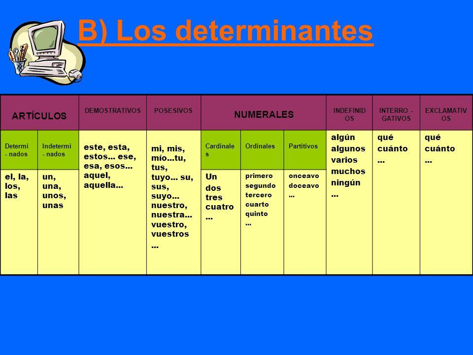 B) Los determinantes ARTÍCULOS DEMOSTRATIVOSPOSESIVOS NUMERALES INDEFINID OS INTERRO - GATIVOS EXCLAMATIV OS Determi - nados Indetermi - nados este, e
