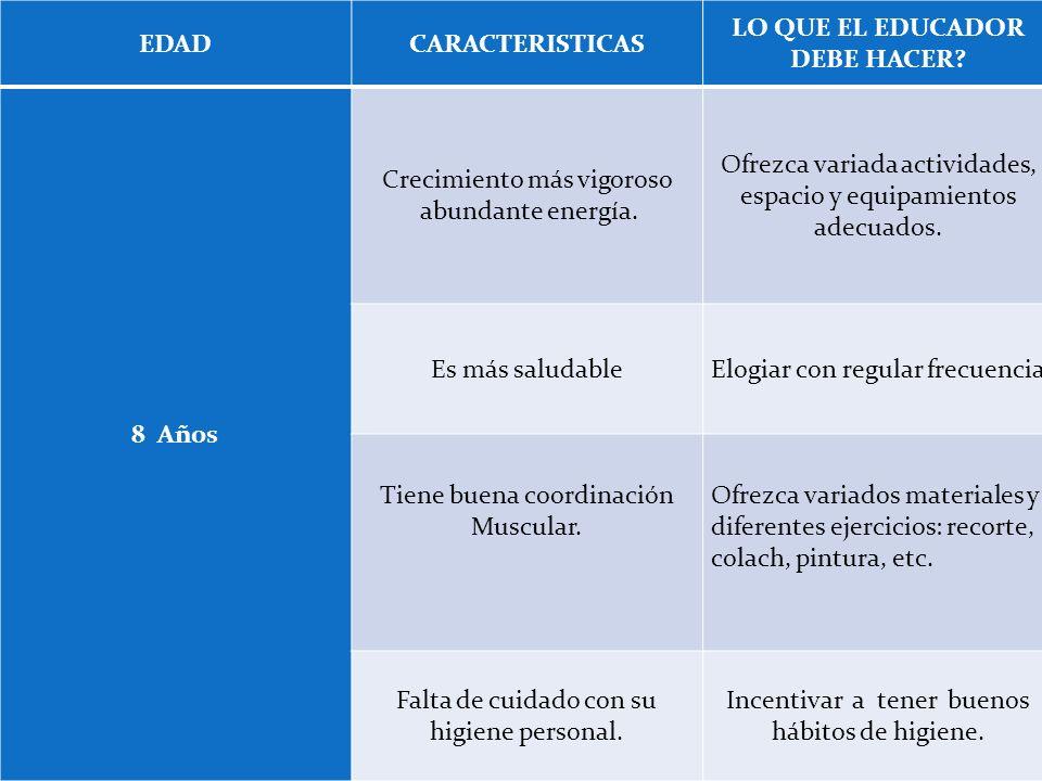 IDADCARACTERISTICAS LO QUE EL EDUCADOR DEBE HACER.