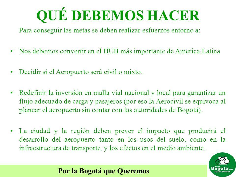 Por la Bogotá que Queremos QUÉ DEBEMOS HACER Para conseguir las metas se deben realizar esfuerzos entorno a: Nos debemos convertir en el HUB más impor