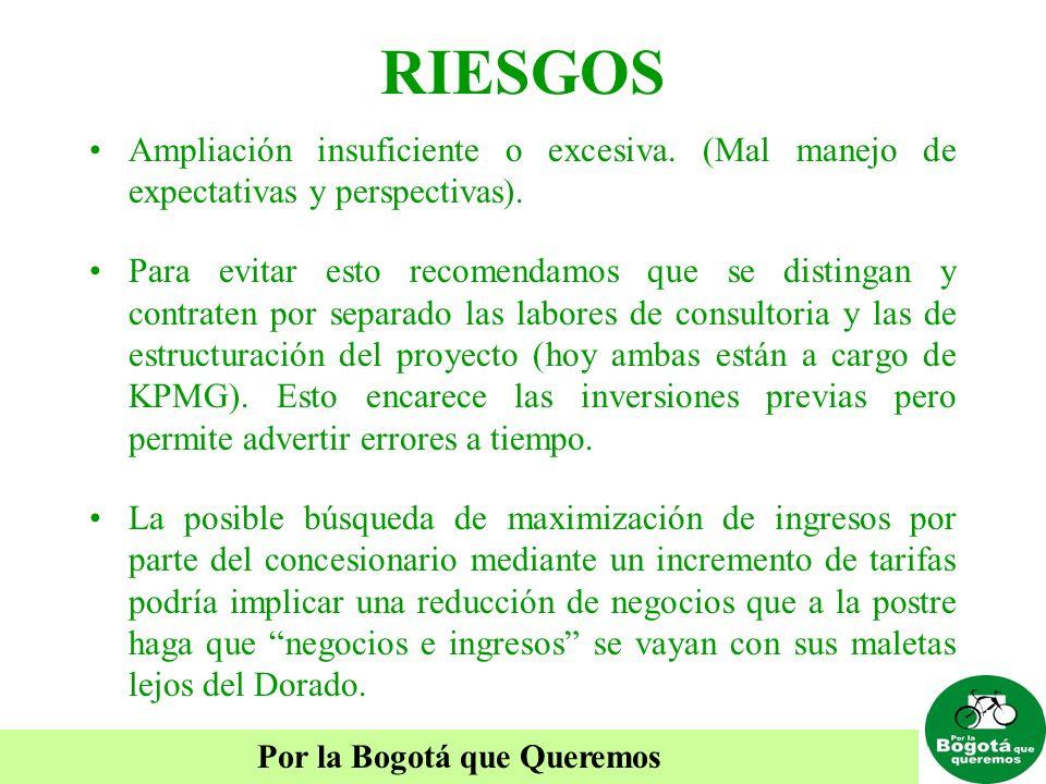 Por la Bogotá que Queremos RIESGOS Ampliación insuficiente o excesiva. (Mal manejo de expectativas y perspectivas). Para evitar esto recomendamos que