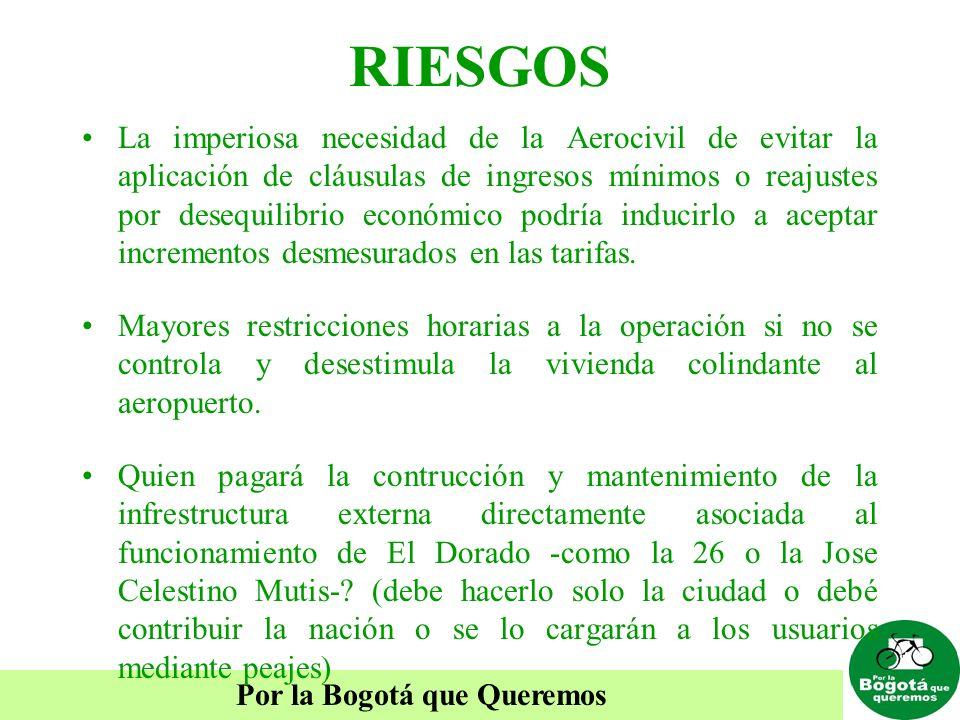Por la Bogotá que Queremos RIESGOS La imperiosa necesidad de la Aerocivil de evitar la aplicación de cláusulas de ingresos mínimos o reajustes por des