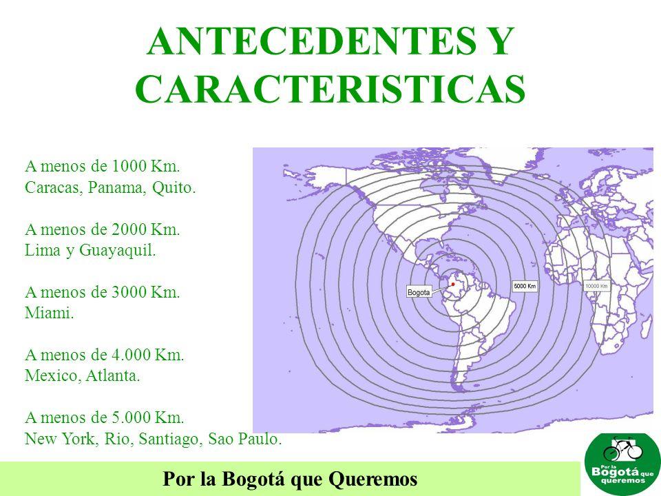 Por la Bogotá que Queremos ANTECEDENTES Y CARACTERISTICAS A menos de 1000 Km. Caracas, Panama, Quito. A menos de 2000 Km. Lima y Guayaquil. A menos de