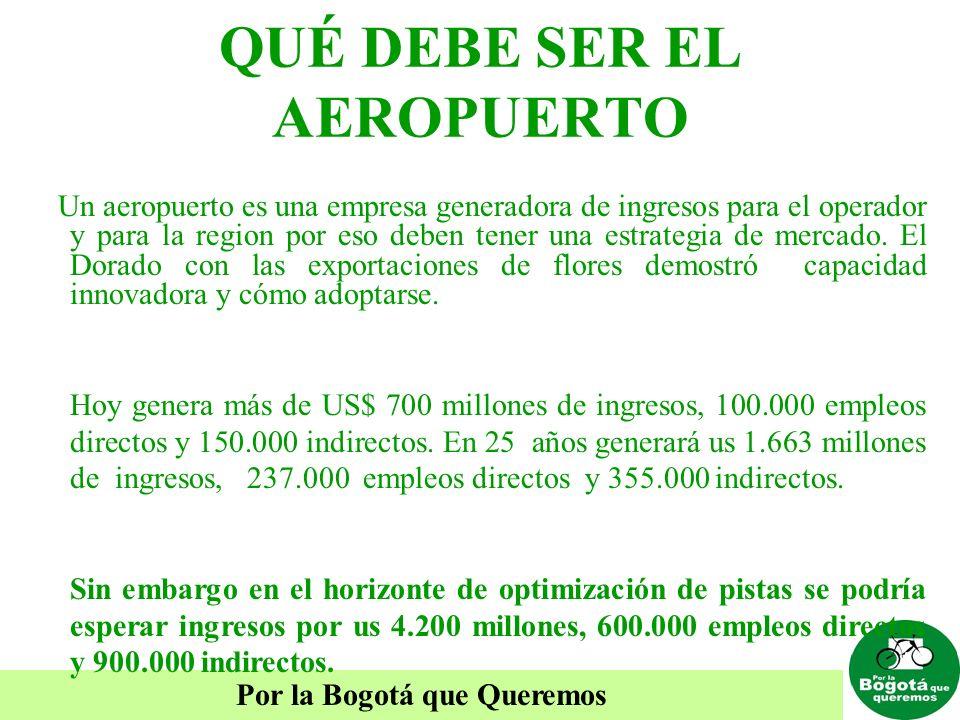 QUÉ DEBE SER EL AEROPUERTO Un aeropuerto es una empresa generadora de ingresos para el operador y para la region por eso deben tener una estrategia de