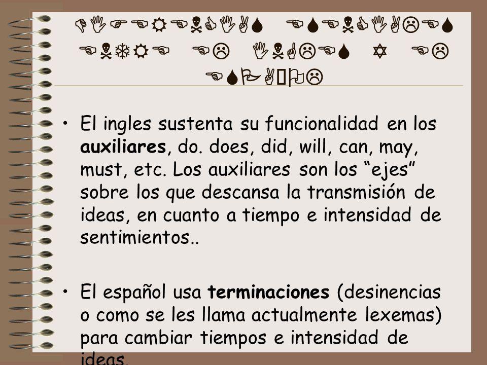 DIFERENCIAS ESENCIALES ENTRE EL INGLES Y EL ESPAÑOL El Ingles es analitico, es un idioma de orden. La estructura Sujeto + Verbo + Complemento es funda