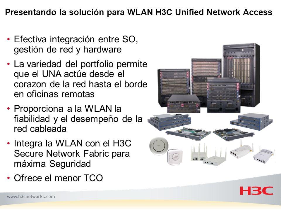 Presentando la solución para WLAN H3C Unified Network Access Efectiva integración entre SO, gestión de red y hardware La variedad del portfolio permit