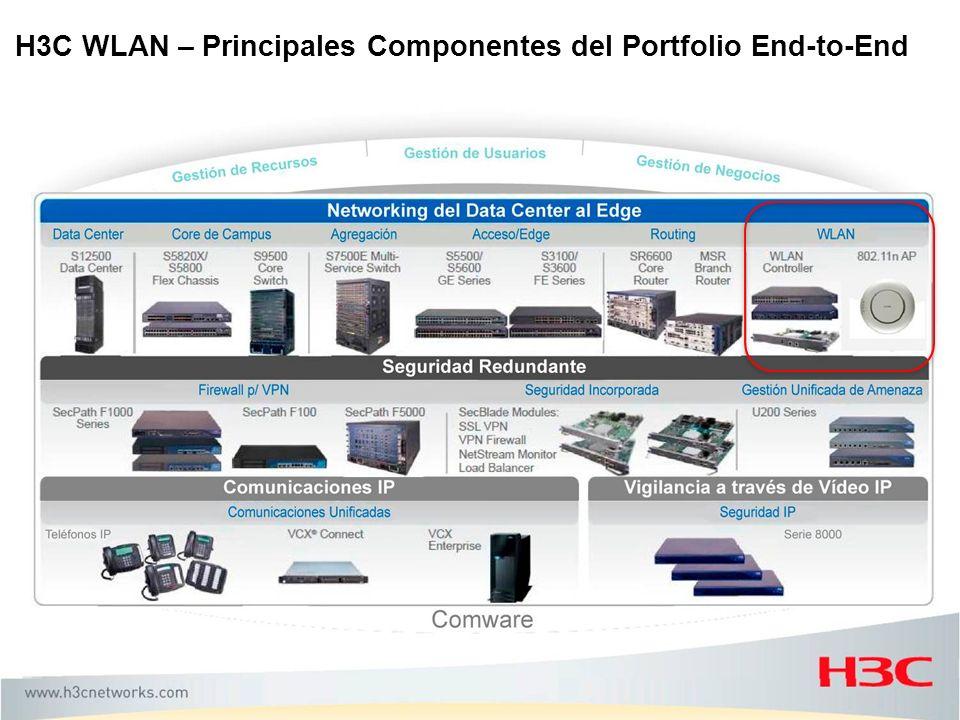 H3C WLAN – Principales Componentes del Portfolio End-to-End