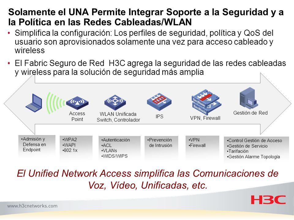 Solamente el UNA Permite Integrar Soporte a la Seguridad y a la Política en las Redes Cableadas/WLAN Simplifica la configuración: Los perfiles de segu