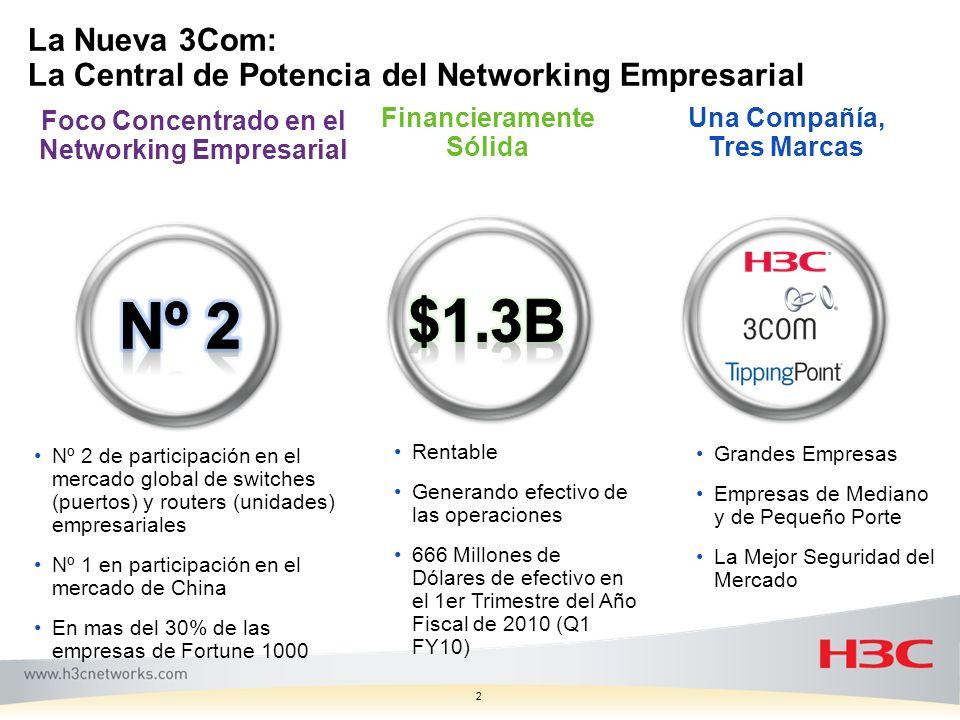 La Nueva 3Com: La Central de Potencia del Networking Empresarial 2 Foco Concentrado en el Networking Empresarial Nº 2 de participación en el mercado g