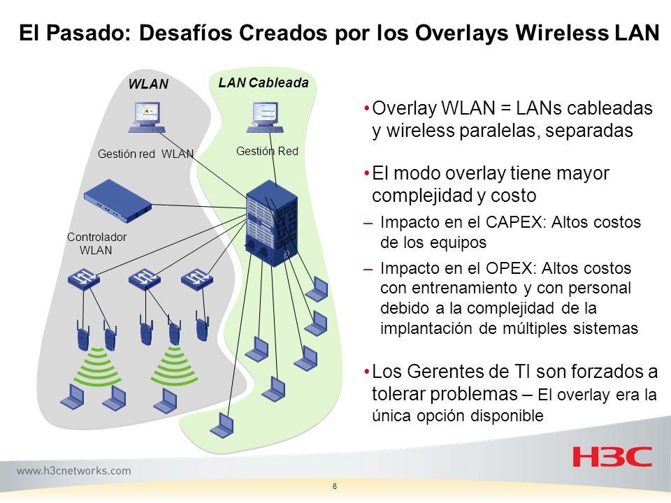 6 El Pasado: Desafíos Creados por los Overlays Wireless LAN Overlay WLAN = LANs cableadas y wireless paralelas, separadas El modo overlay tiene mayor