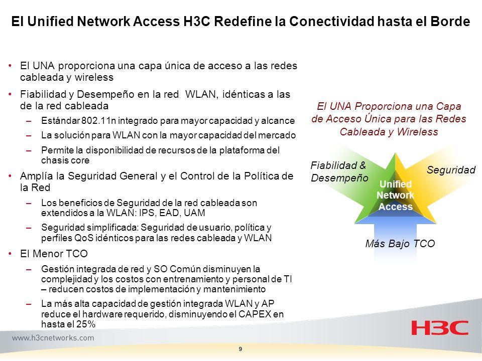 Unified Network Access 99 El Unified Network Access H3C Redefine la Conectividad hasta el Borde El UNA proporciona una capa única de acceso a las rede