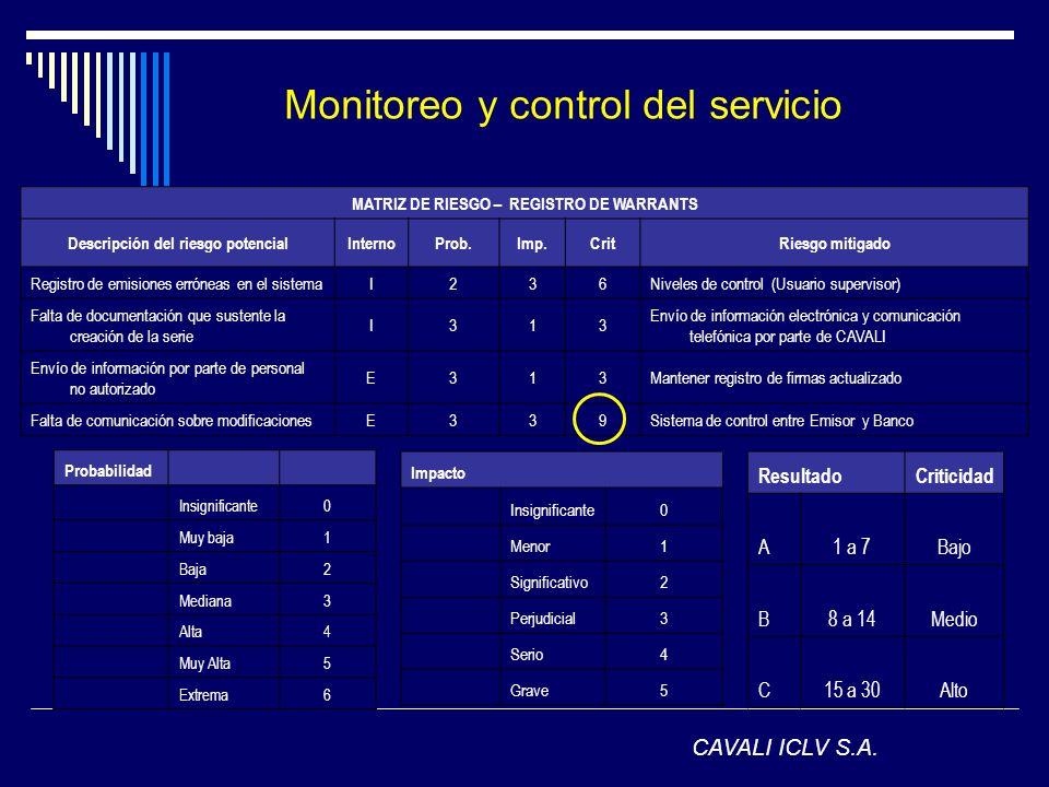 Monitoreo y control del servicio Probabilidad Insignificante0 Muy baja1 Baja2 Mediana3 Alta4 Muy Alta5 Extrema6 ResultadoCriticidad A1 a 7Bajo B8 a 14