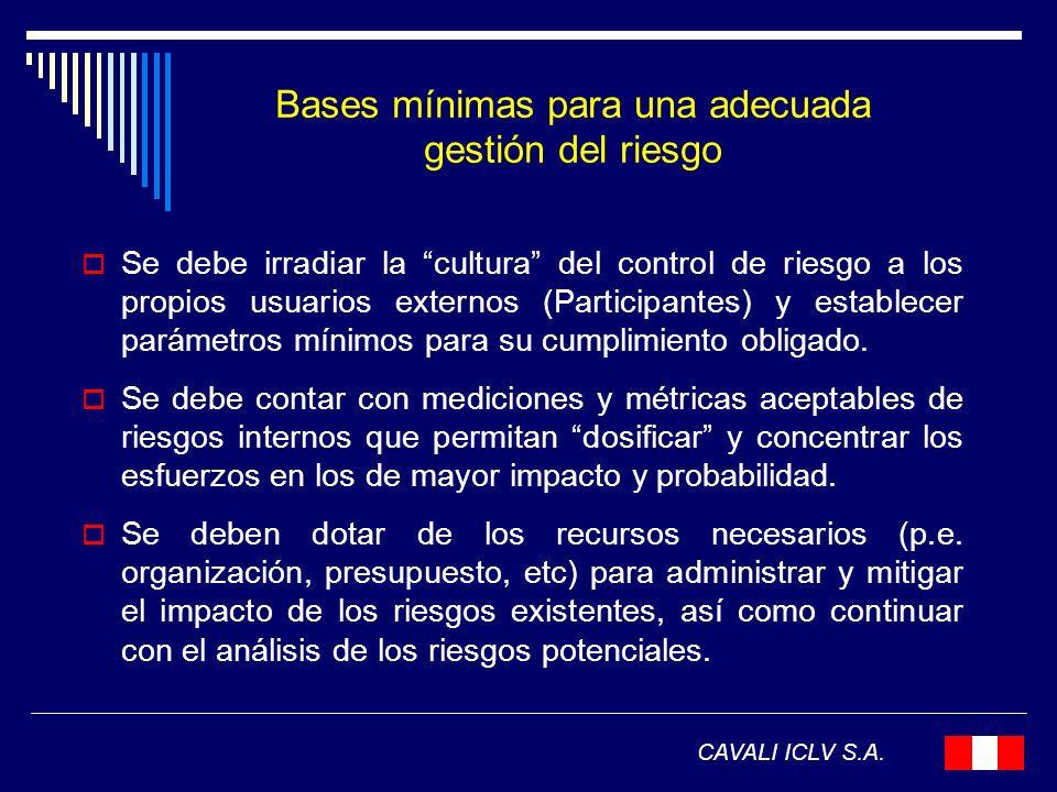 Bases mínimas para una adecuada gestión del riesgo Se debe irradiar la cultura del control de riesgo a los propios usuarios externos (Participantes) y