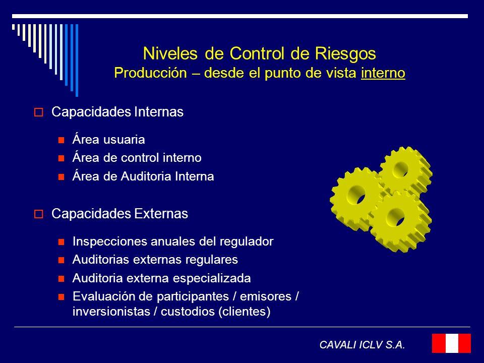 Niveles de Control de Riesgos Producción – desde el punto de vista interno CAVALI ICLV S.A. Capacidades Internas Área usuaria Área de control interno