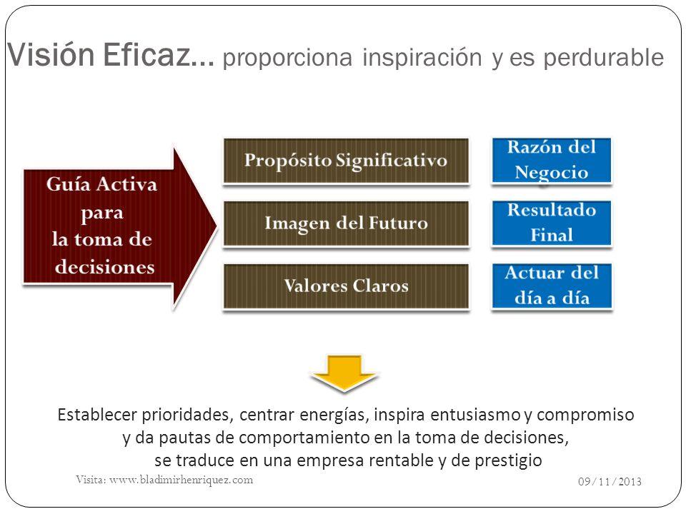 Visión Eficaz… proporciona inspiración y es perdurable Establecer prioridades, centrar energías, inspira entusiasmo y compromiso y da pautas de compor