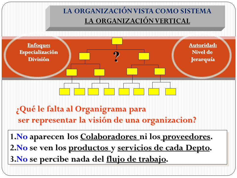 ¿Qué le falta al Organigrama para ser representar la visión de una organizacion? 1.No aparecen los Colaboradores ni los proveedores. 2.No se ven los p