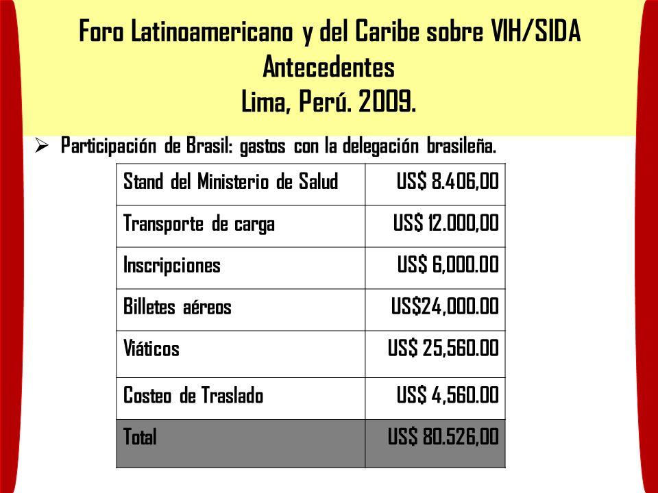 Foro Latinoamericano y del Caribe sobre VIH/SIDA Antecedentes Lima, Perú. 2009. Participación de Brasil: gastos con la delegación brasileña. Stand del