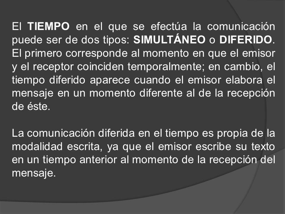 El TIEMPO en el que se efectúa la comunicación puede ser de dos tipos: SIMULTÁNEO o DIFERIDO. El primero corresponde al momento en que el emisor y el