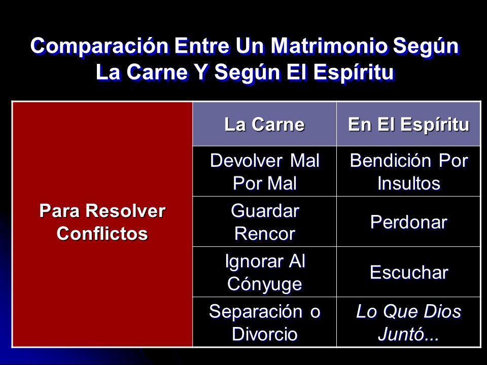 Comparación Entre Un Matrimonio Según La Carne Y Según El Espíritu Comparación Entre Un Matrimonio Según La Carne Y Según El Espíritu La Carne En El E