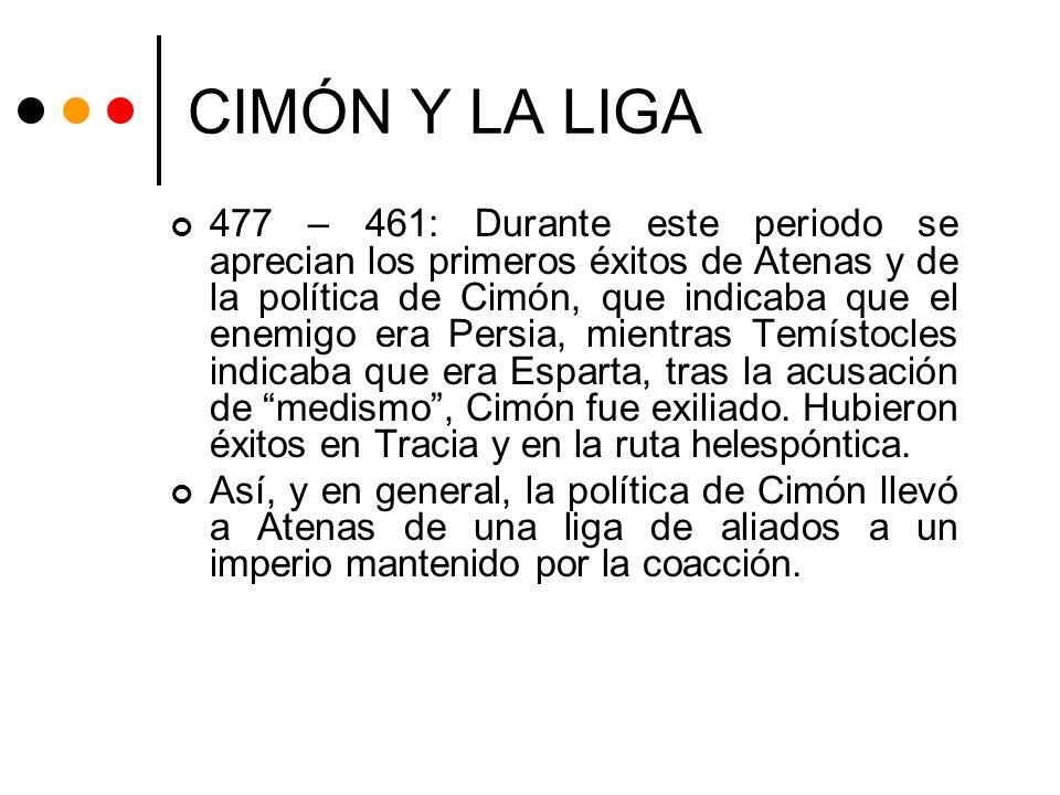CIMÓN Y LA LIGA 477 – 461: Durante este periodo se aprecian los primeros éxitos de Atenas y de la política de Cimón, que indicaba que el enemigo era P