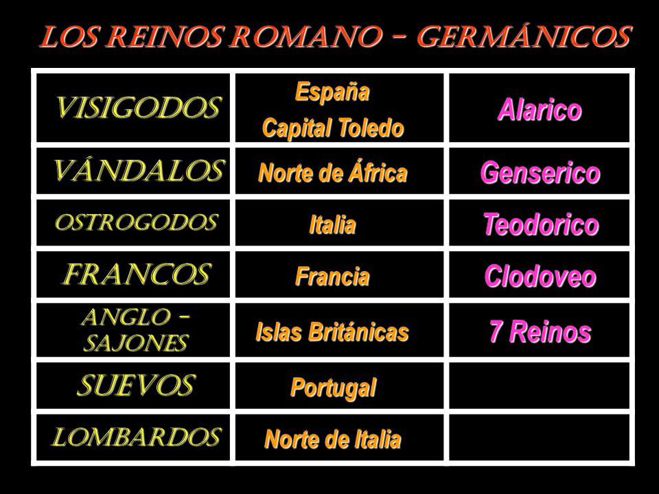LOS REINOS ROMANO - GERMÁNICOS VISIGODOSEspaña Capital Toledo Alarico VÁNDALOS Norte de África Genserico OSTROGODOSItaliaTeodorico FRANCOSFranciaClodo