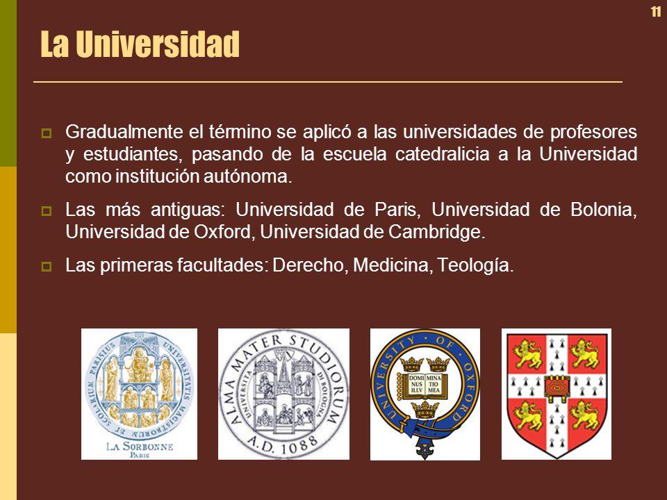 11 La Universidad Gradualmente el término se aplicó a las universidades de profesores y estudiantes, pasando de la escuela catedralicia a la Universid