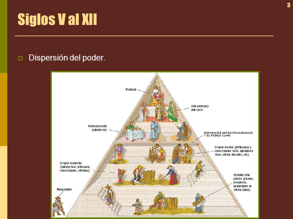 3 Siglos V al XII Dispersión del poder.