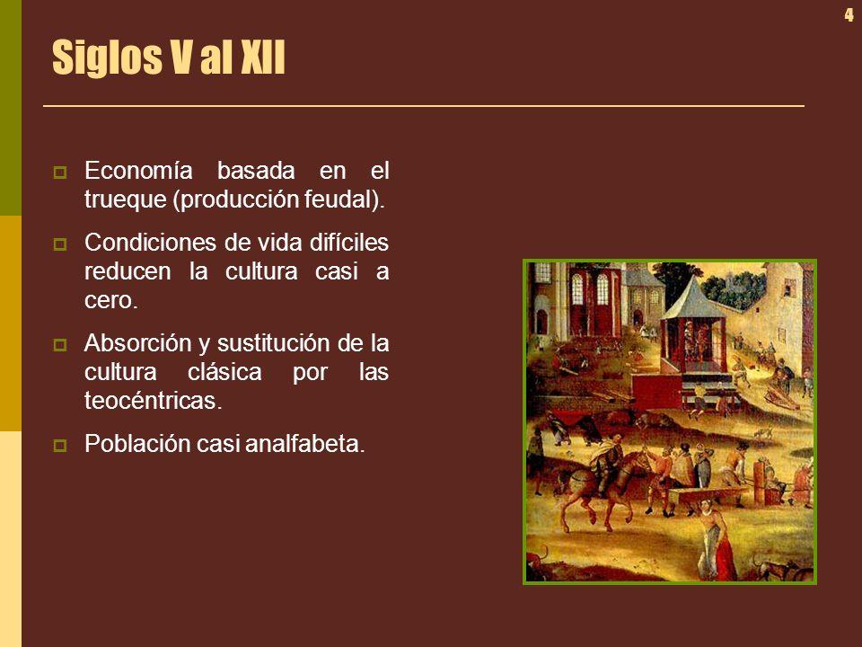 4 Siglos V al XII Economía basada en el trueque (producción feudal). Condiciones de vida difíciles reducen la cultura casi a cero. Absorción y sustitu