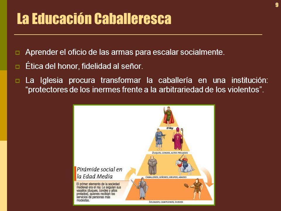 9 La Educación Caballeresca Aprender el oficio de las armas para escalar socialmente. Ética del honor, fidelidad al señor. La Iglesia procura transfor