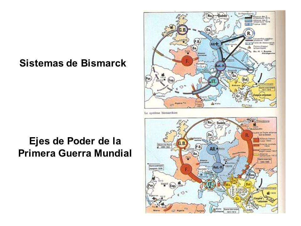 Sistemas de Bismarck Ejes de Poder de la Primera Guerra Mundial