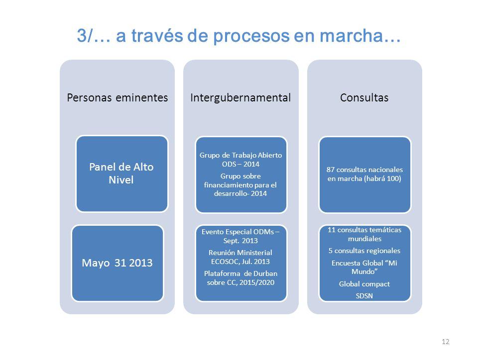 3/… a través de procesos en marcha… Personas eminentes Panel de Alto Nivel Mayo 31 2013 Intergubernamental Grupo de Trabajo Abierto ODS – 2014 Grupo s