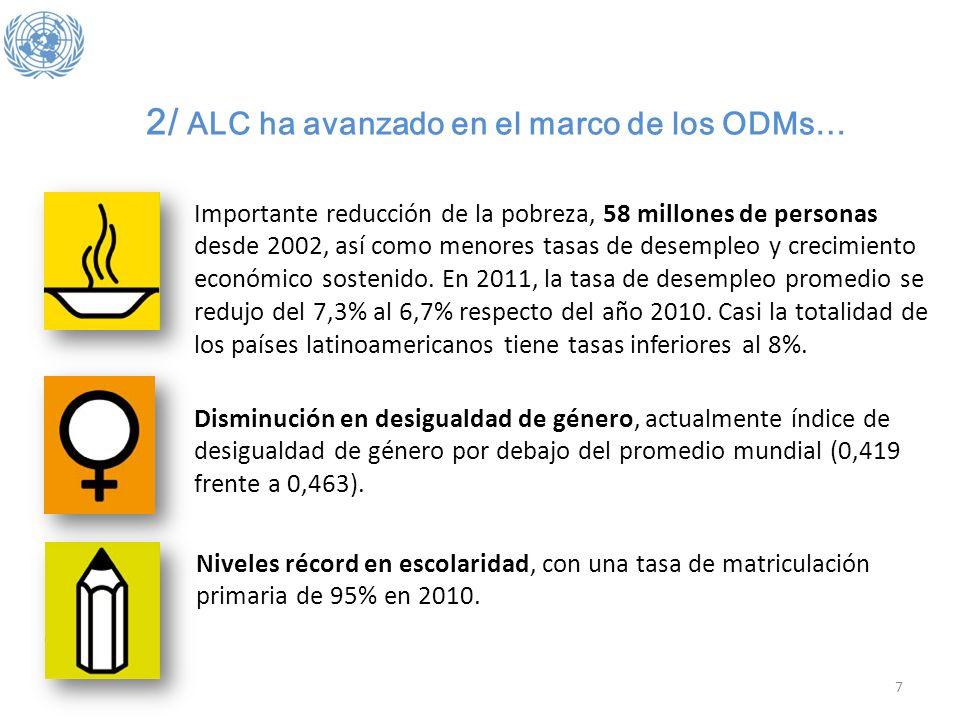 2/ ALC ha avanzado en el marco de los ODMs… Importante reducción de la pobreza, 58 millones de personas desde 2002, así como menores tasas de desemple