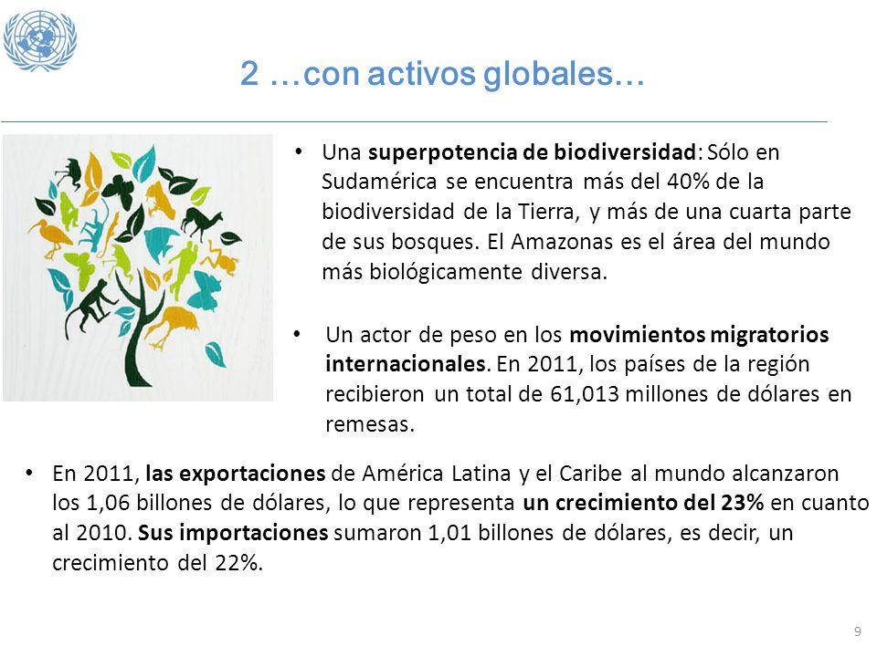 Un actor de peso en los movimientos migratorios internacionales. En 2011, los países de la región recibieron un total de 61,013 millones de dólares en