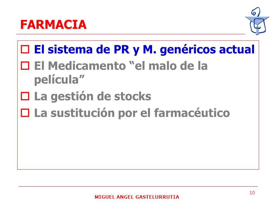 MIGUEL ANGEL GASTELURRUTIA 10 FARMACIA El sistema de PR y M. genéricos actual El Medicamento el malo de la película La gestión de stocks La sustitució