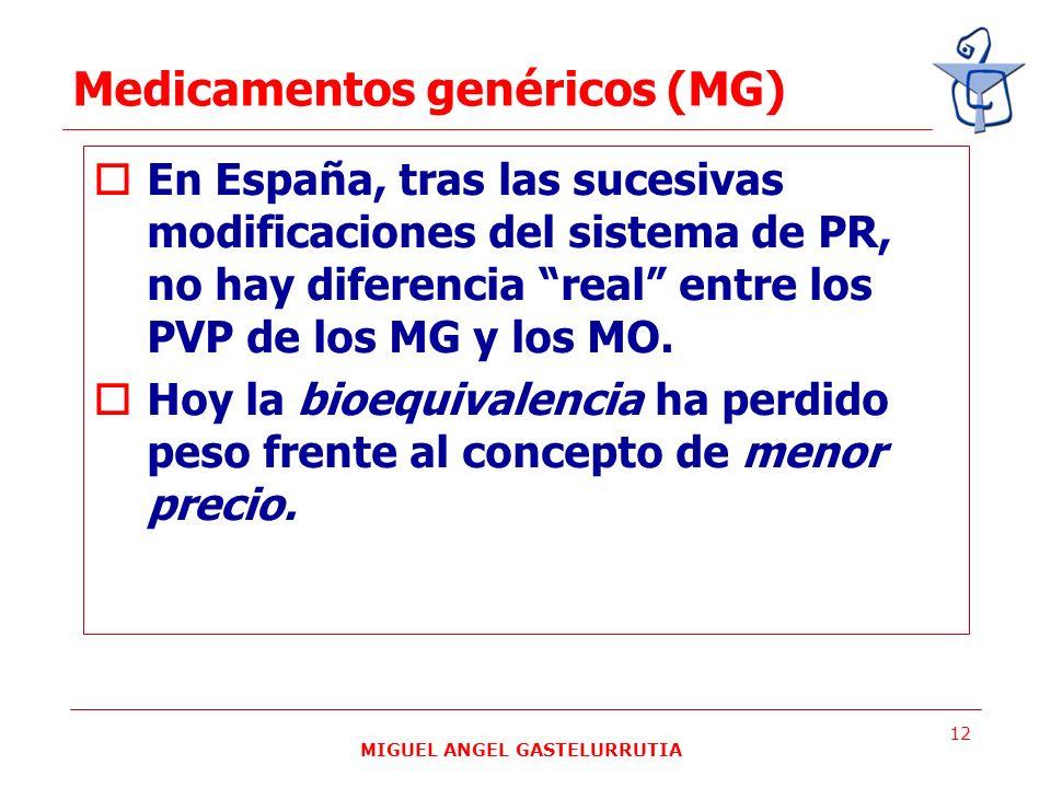 MIGUEL ANGEL GASTELURRUTIA 12 En España, tras las sucesivas modificaciones del sistema de PR, no hay diferencia real entre los PVP de los MG y los MO.
