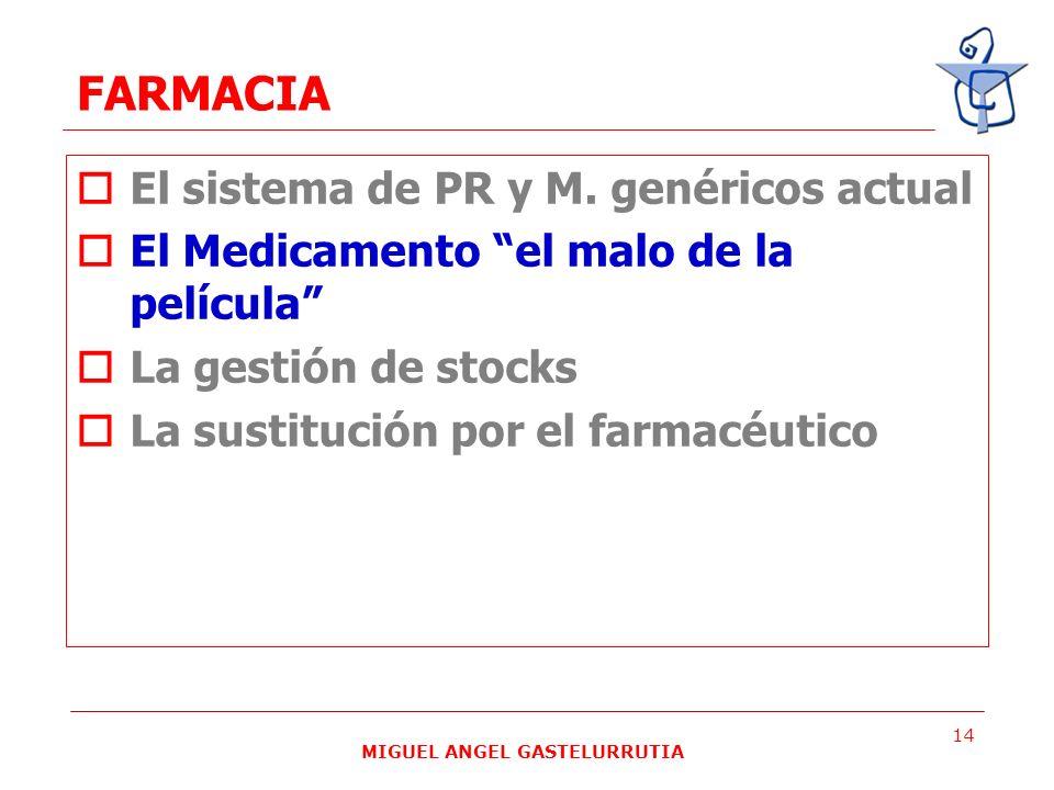MIGUEL ANGEL GASTELURRUTIA 14 FARMACIA El sistema de PR y M. genéricos actual El Medicamento el malo de la película La gestión de stocks La sustitució