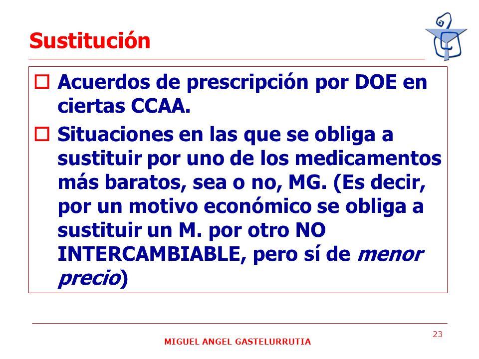 MIGUEL ANGEL GASTELURRUTIA 23 Acuerdos de prescripción por DOE en ciertas CCAA. Situaciones en las que se obliga a sustituir por uno de los medicament