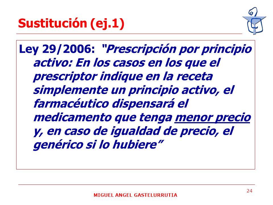 MIGUEL ANGEL GASTELURRUTIA 24 Ley 29/2006: Prescripción por principio activo: En los casos en los que el prescriptor indique en la receta simplemente
